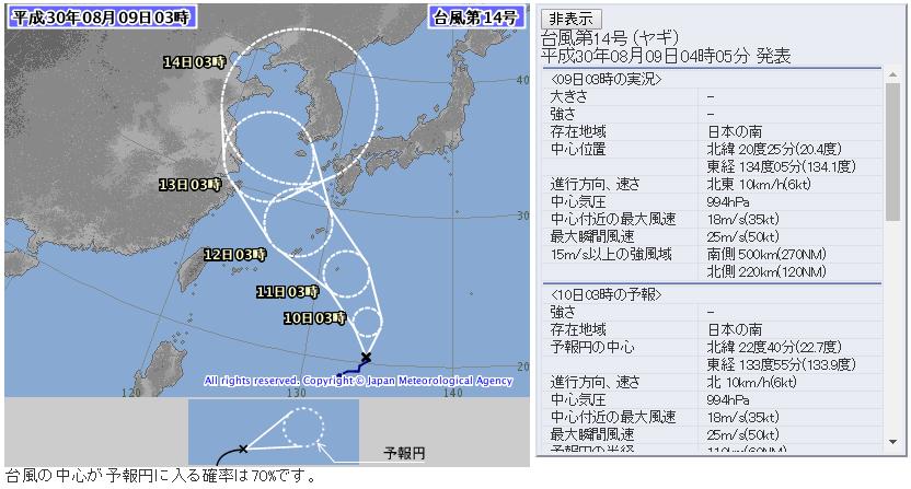 台風14号2018ヤギ気象庁進路予想図5日版201809_0300