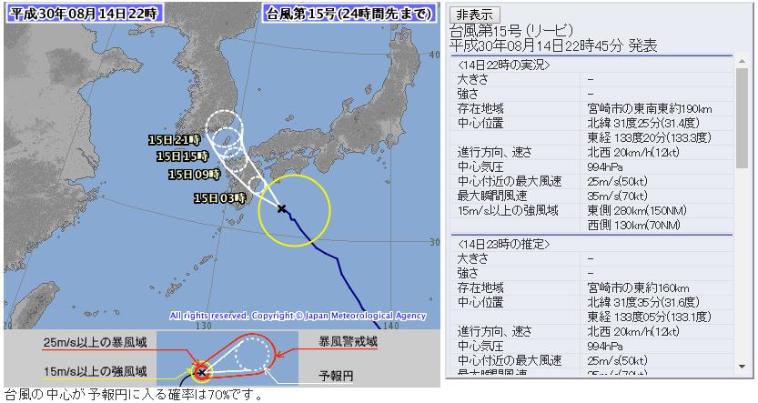 台風15号リーピ気象庁進路予想図20180814夜版