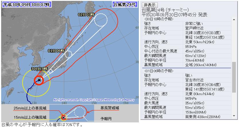 台風24号2018気象庁進路予想図20180930_0700