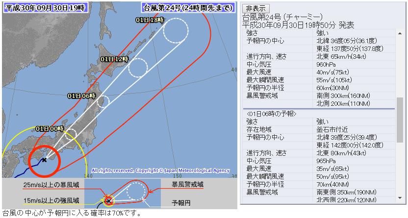 台風24号2018気象庁進路予想図24時間版20180930_1900