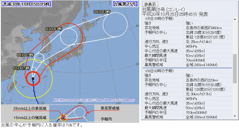 台風25号2018気象庁進路予想図72時間版20181005_0500