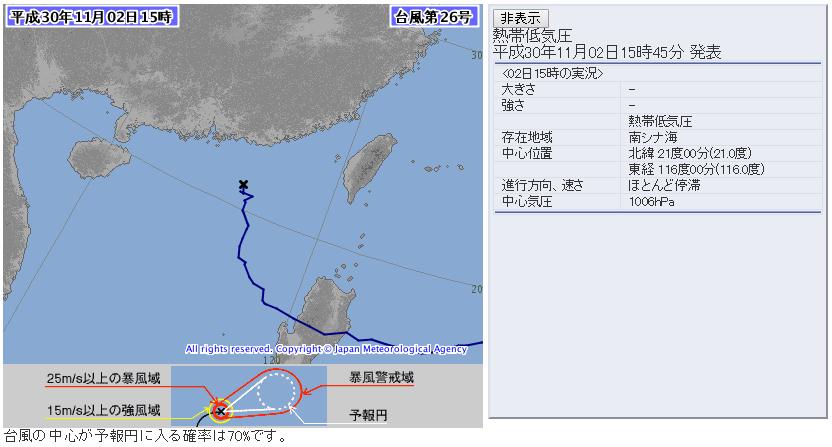 台風26号2018気象庁進路予想図20181102_1500_72