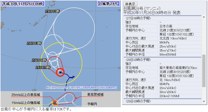 台風28号2018気象庁進路予想図20181126_0600