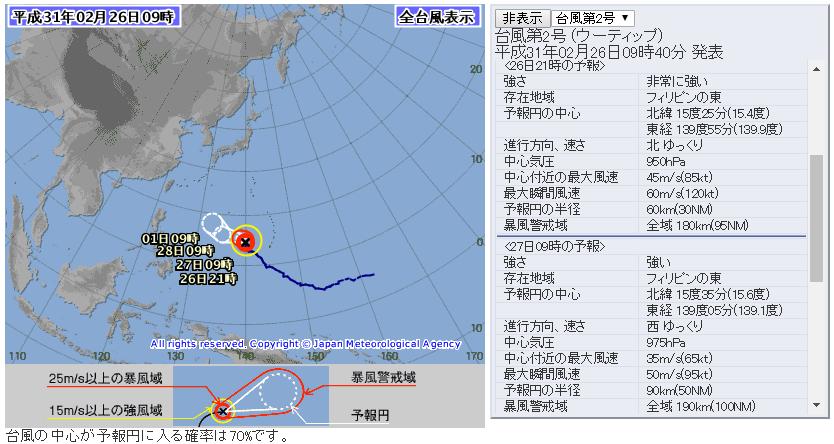 台風2号2019ウーティップ気象庁進路予想図20190226_0900