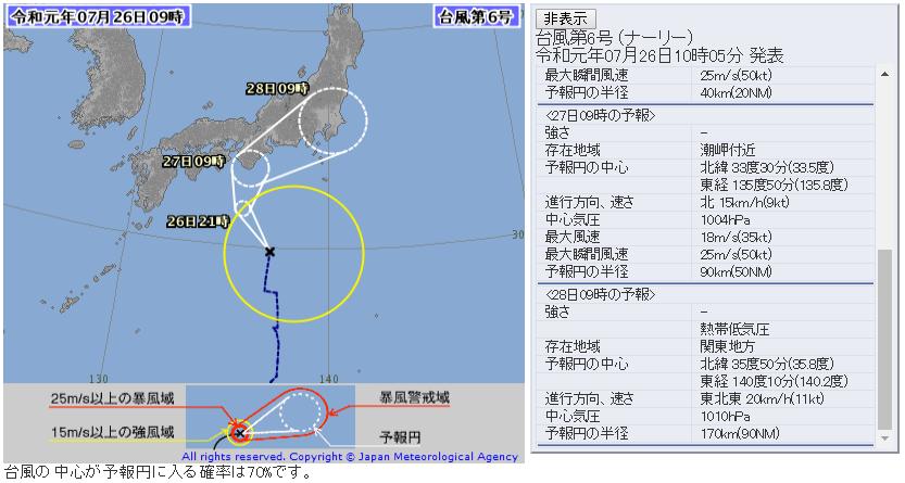 台風6号2019ナーリー気象庁進路予想図20190726